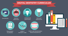 Digital_Dentistry_Curriculum_Infographic