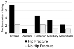Priebe_Hip_Fracture