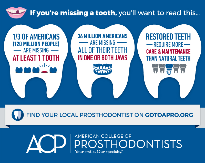 ACP_Missing_Tooth_Infographic