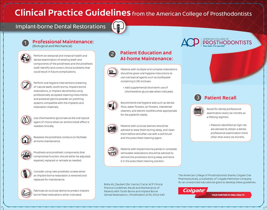 Final_ACP_Chairside_guide_July_2016_Page_2
